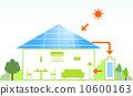 房屋 家 房子 10600163