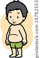 fatness, obesity, metabolic 10762553