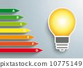 Bulb energy efficiency category 10775149