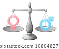 gender, equality, woman 10804827