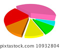 圖表 金融 趨勢變化圖 10932804