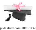 รางวัล,วิชาการ,ปริญญาตรี 10936332