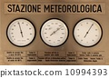 Weather Station 10994393