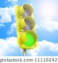 the traffic light 11110242