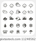 icons, wind, weather 11246562