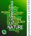 alternative, conservation, eco 11297293