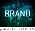 branding brand strategy 11358374