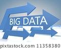 ใหญ่,ฐานข้อมูล,ข้อมูล 11358380