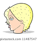 eyebrow, raising, character 11487547