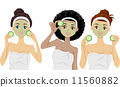 Facial Masks 11560882