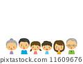 家庭父母和孩子三代 11609676