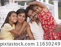 Hispanic family hugging on porch 11630249