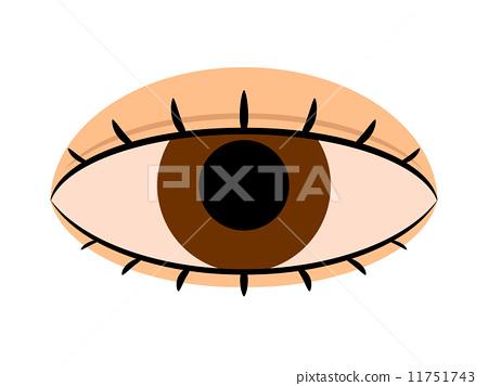 brain congestion, eyes, eye 11751743