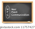 communcation, near, nfc 11757427