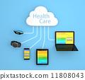 雲 醫療保健 醫療服務 11808043