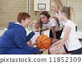 Teacher Giving Team Talk To School Basketball Team 11852309