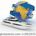 destination, countries, continents 11902035
