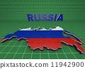 러시아, 제국, 구소련 11942900