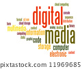 Digital media word cloud 11969685
