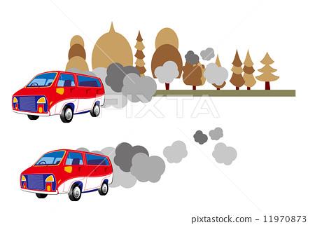 Pollution, Car, Vehicle, Nature, Disaster, Litigation 11970873