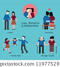 lovers, couple, romantic 11977529