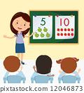 Teacher teaching in the class 12046873