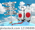Travel concept. Suitcases and signpost what to visit in Japan. 12196886