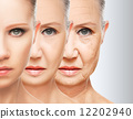 beauty concept skin aging. anti-aging procedures, rejuvenation, lifting, tightening of facial skin 12202940