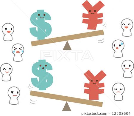 Image of yen depreciation against dollar, yen appreciation against the dollar 12308604