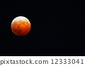 Total lunar eclipse and Uranus 12333041