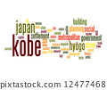 Kobe word cloud 12477468