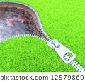 Environment Manipulation 12579860