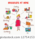 Household interests of woman - infographics  cartoon 12754153