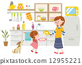 helper, kitchen, kitchens 12955221