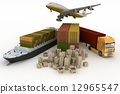 Types of transport of transporting are loads 12965547