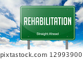 Rehabilitation on Highway Signpost. 12993900