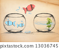 Fish Escaping to New Fishbowl 13036745