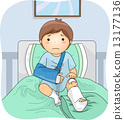Injured Boy 13177136