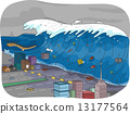 Tsunami 13177564