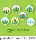 生态 气候 天气 13181050