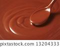 초콜릿, 식자재, 파티셰 13204333
