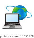 earth globe pc 13235220