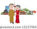 남녀, 남자여자, 베이징 13237464