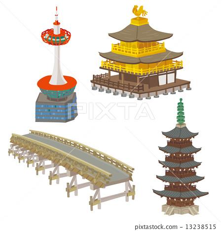 京都旅游胜地 13238515