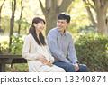 夫婦 人類 人物 13240874