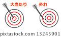 目標 箭頭 錯誤 13245901