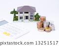 房地產 抵押 富有 13251517