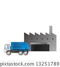 垃圾車 焚化爐 交通 13251789