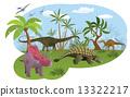 World of dinosaurs 13322217