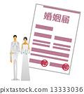 Marriage registration 13333036
